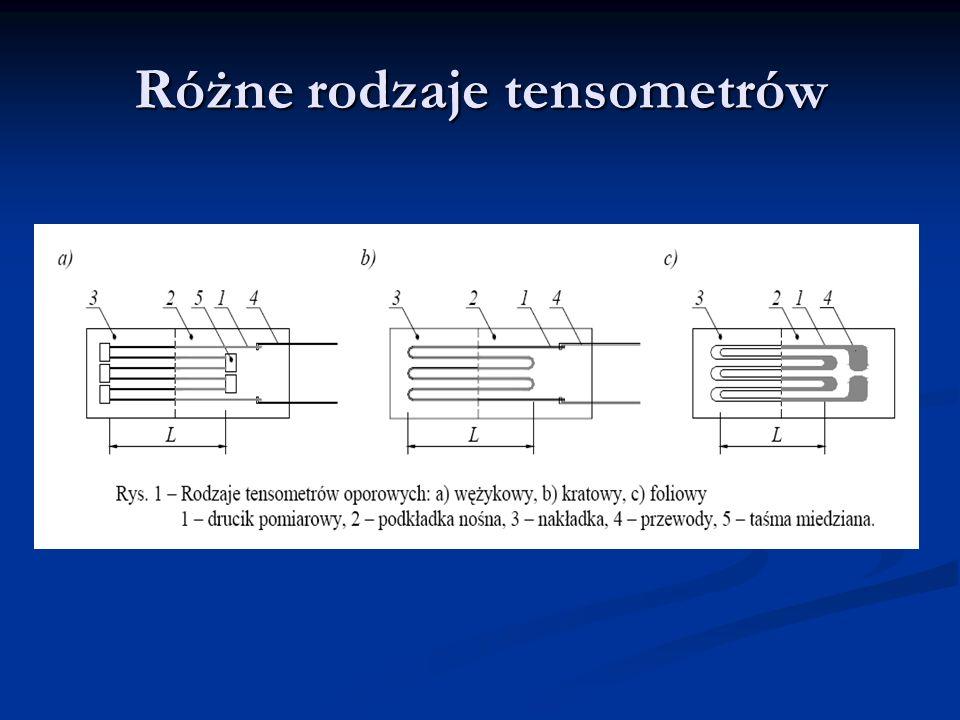 Różne rodzaje tensometrów