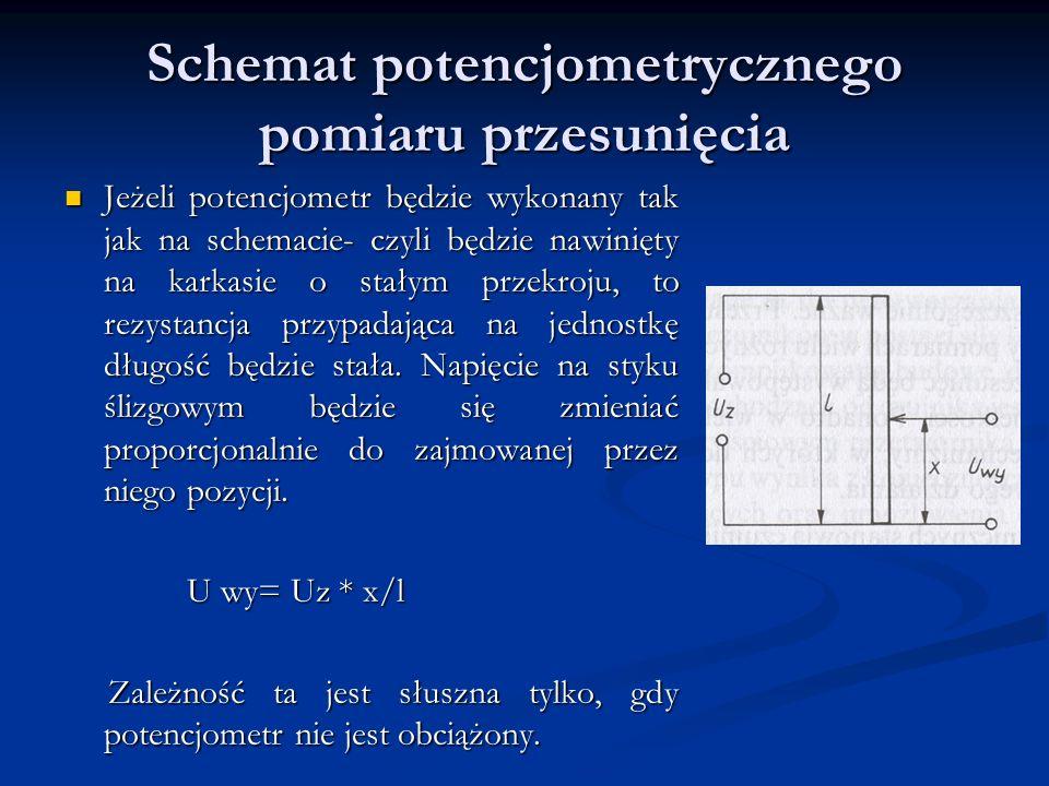 Schemat potencjometrycznego pomiaru przesunięcia