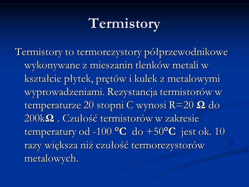 Termistory
