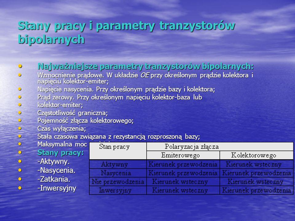 Stany pracy i parametry tranzystorów bipolarnych