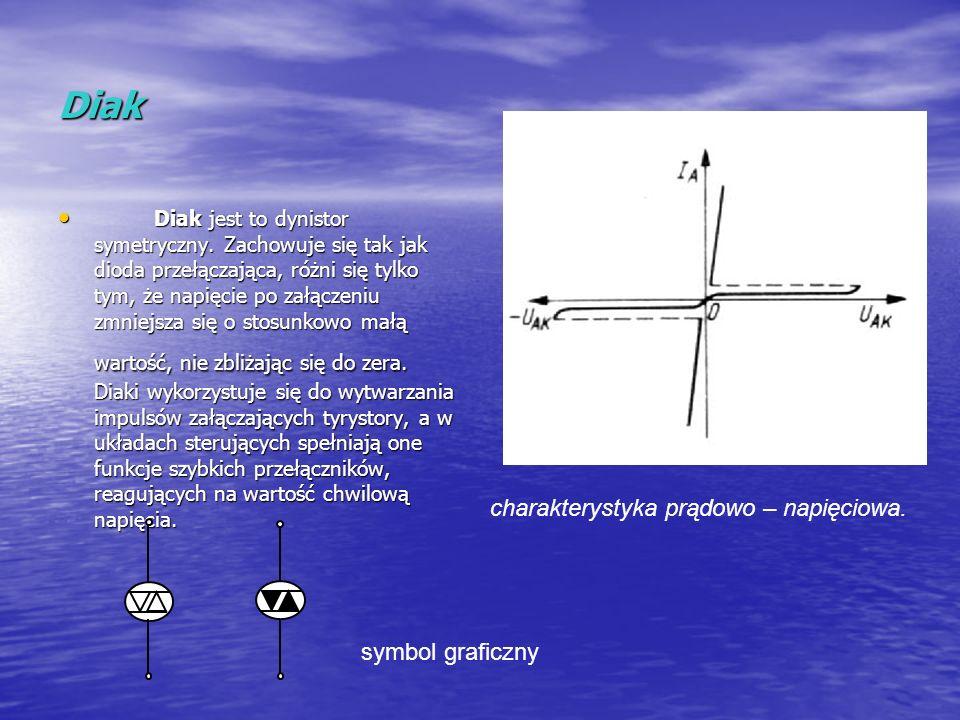 Diak charakterystyka prądowo – napięciowa. symbol graficzny
