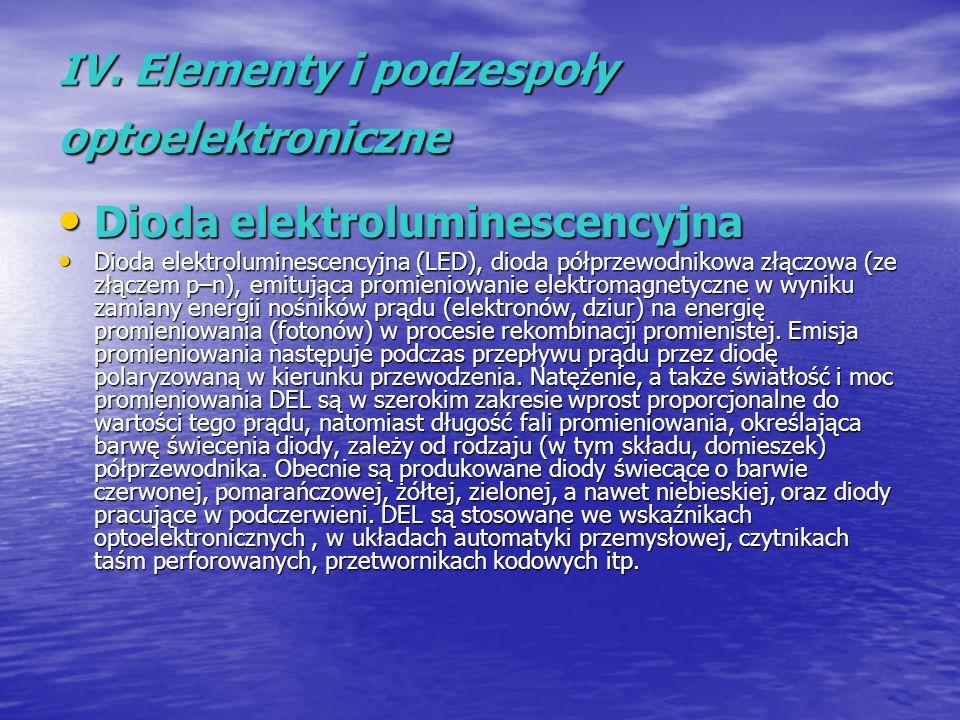 IV. Elementy i podzespoły optoelektroniczne
