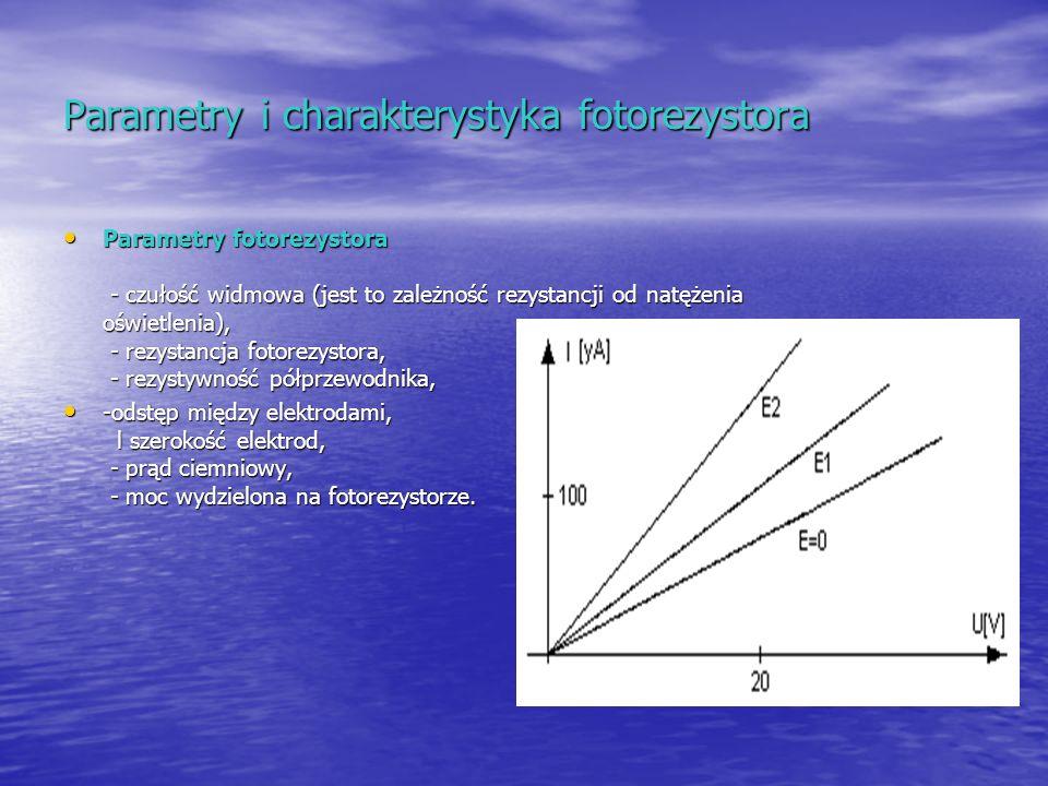 Parametry i charakterystyka fotorezystora
