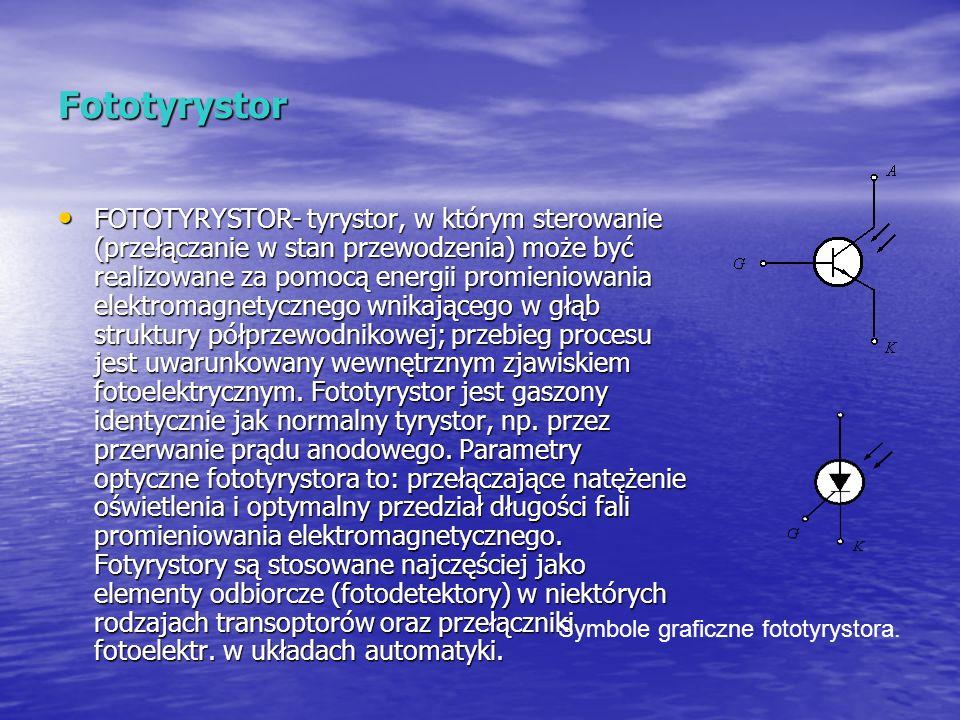Fototyrystor