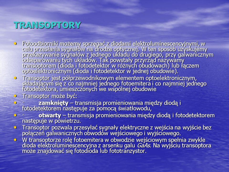 TRANSOPTORY