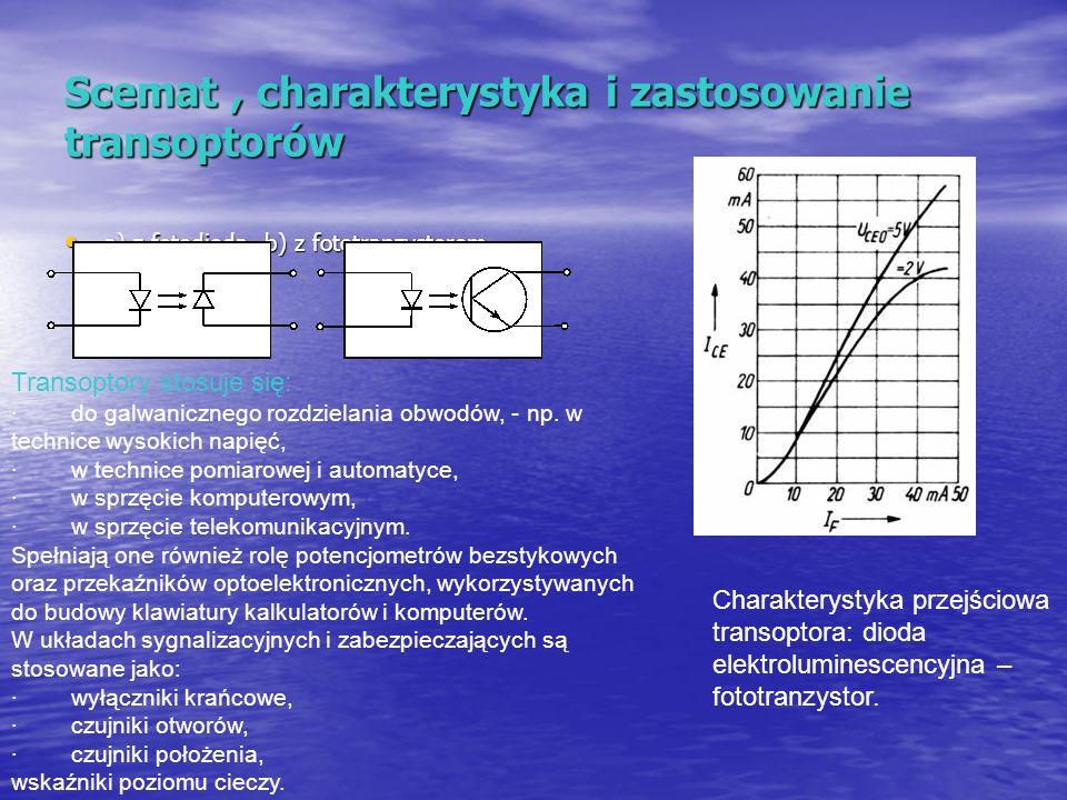 Scemat , charakterystyka i zastosowanie transoptorów