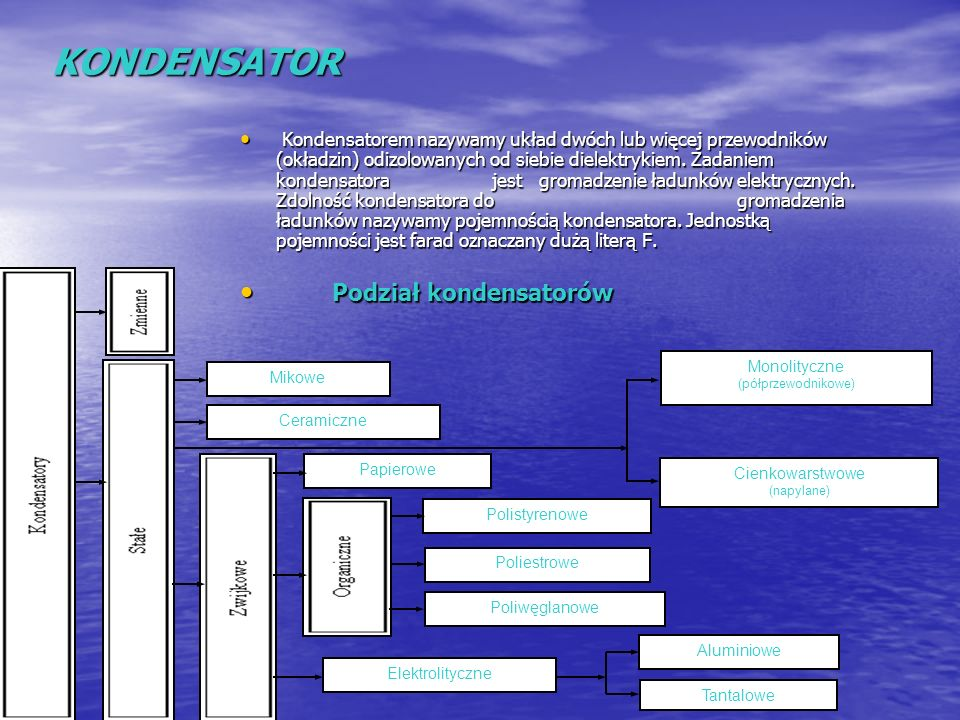 KONDENSATOR Podział kondensatorów