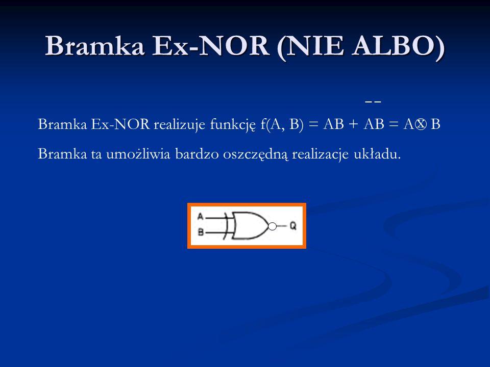 Bramka Ex-NOR (NIE ALBO)