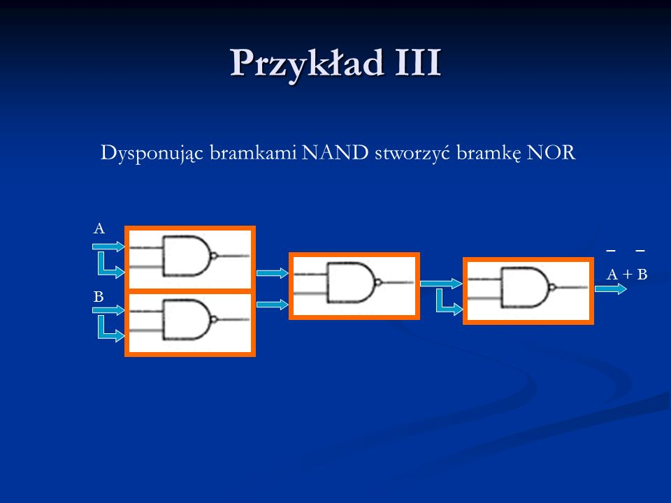Dysponując bramkami NAND stworzyć bramkę NOR