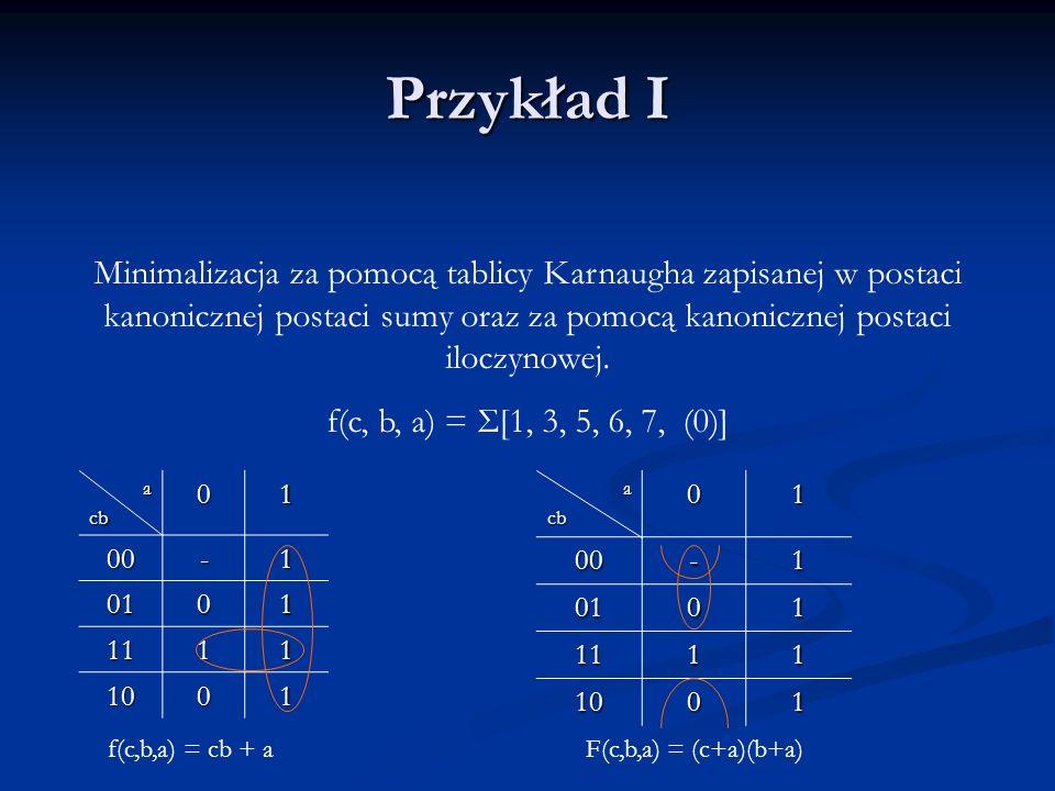 Przykład I Minimalizacja za pomocą tablicy Karnaugha zapisanej w postaci kanonicznej postaci sumy oraz za pomocą kanonicznej postaci iloczynowej.