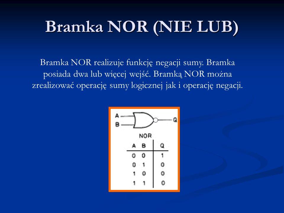Bramka NOR (NIE LUB)