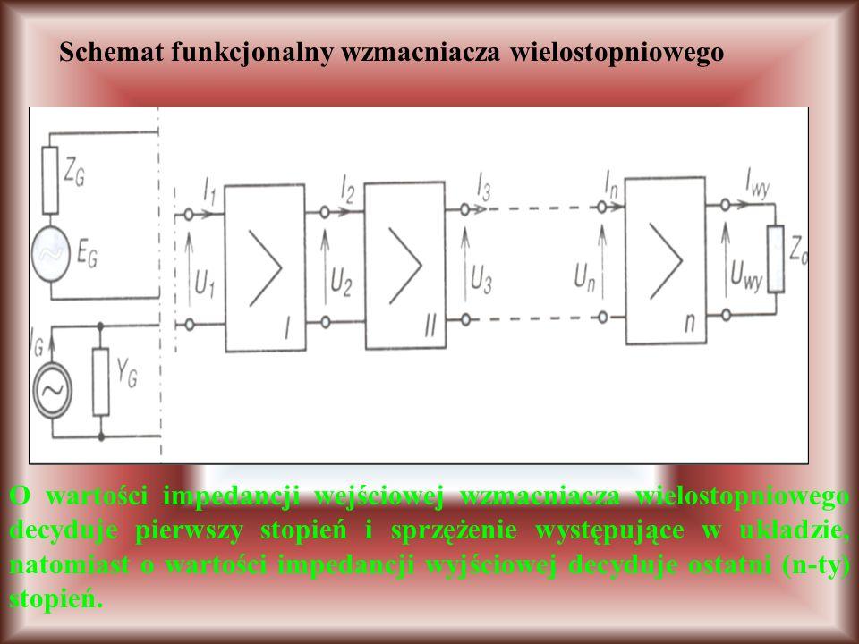 Schemat funkcjonalny wzmacniacza wielostopniowego