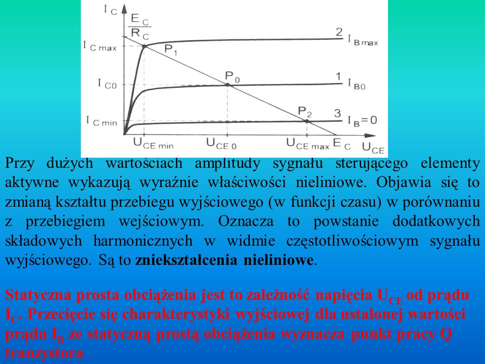 Przy dużych wartościach amplitudy sygnału sterującego elementy aktywne wykazują wyraźnie właściwości nieliniowe. Objawia się to zmianą kształtu przebiegu wyjściowego (w funkcji czasu) w porównaniu z przebiegiem wejściowym. Oznacza to powstanie dodatkowych składowych harmonicznych w widmie częstotliwościowym sygnału wyjściowego. Są to zniekształcenia nieliniowe.