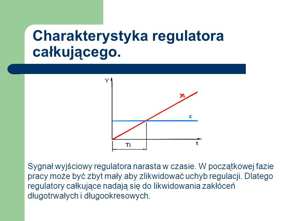 Charakterystyka regulatora całkującego.