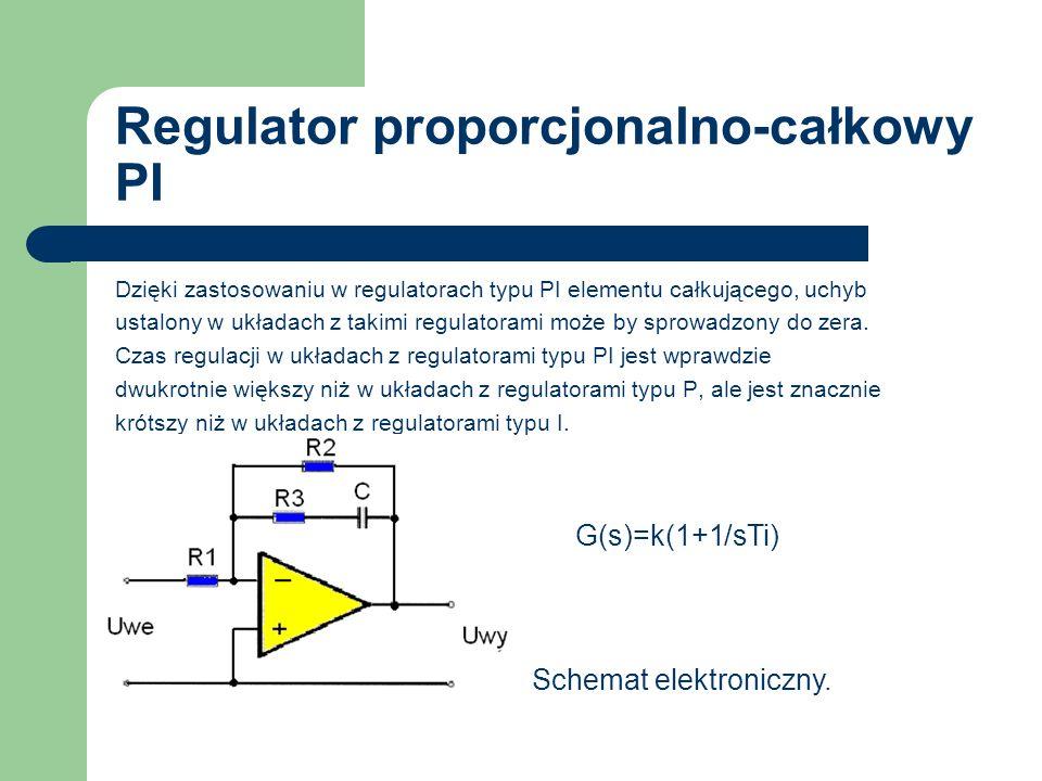 Regulator proporcjonalno-całkowy PI