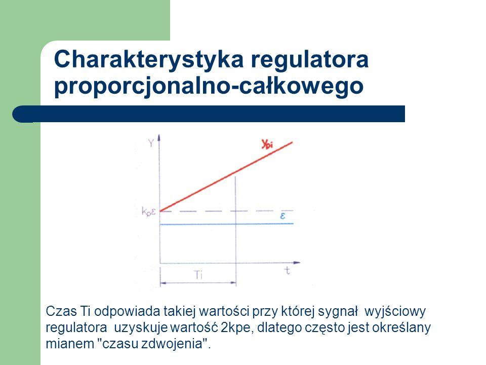 Charakterystyka regulatora proporcjonalno-całkowego