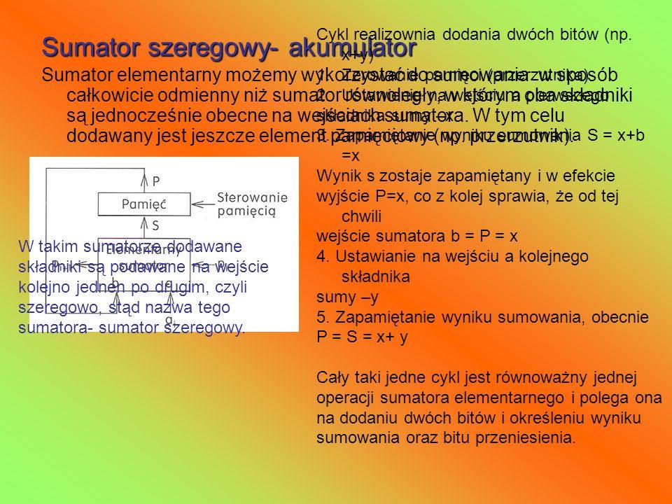 Sumator szeregowy- akumulator