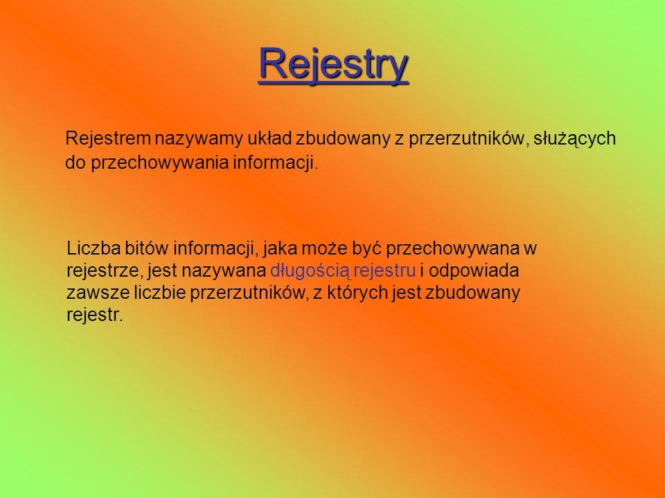 Rejestry Rejestrem nazywamy układ zbudowany z przerzutników, służących do przechowywania informacji.
