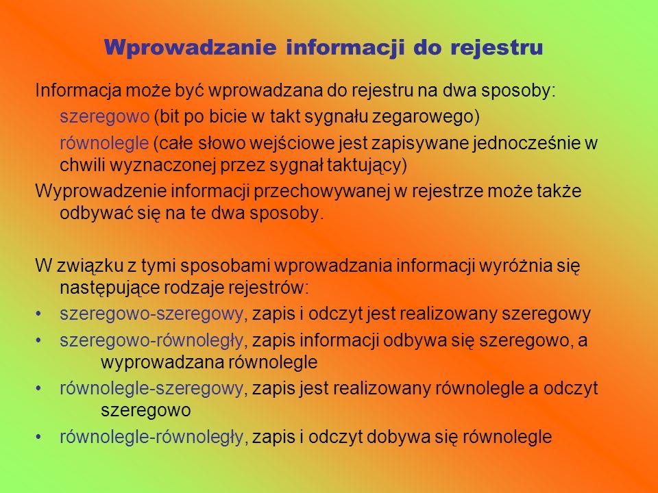 Wprowadzanie informacji do rejestru