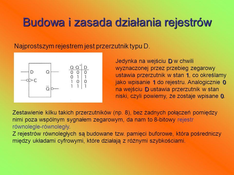 Budowa i zasada działania rejestrów