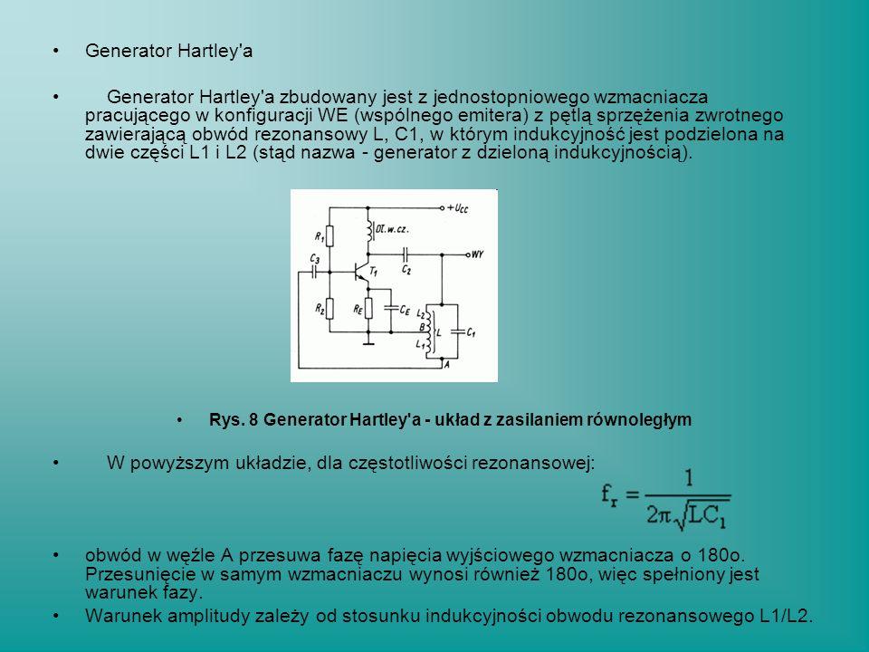 Rys. 8 Generator Hartley a - układ z zasilaniem równoległym