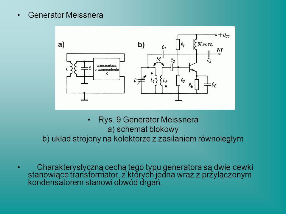 Rys. 9 Generator Meissnera a) schemat blokowy