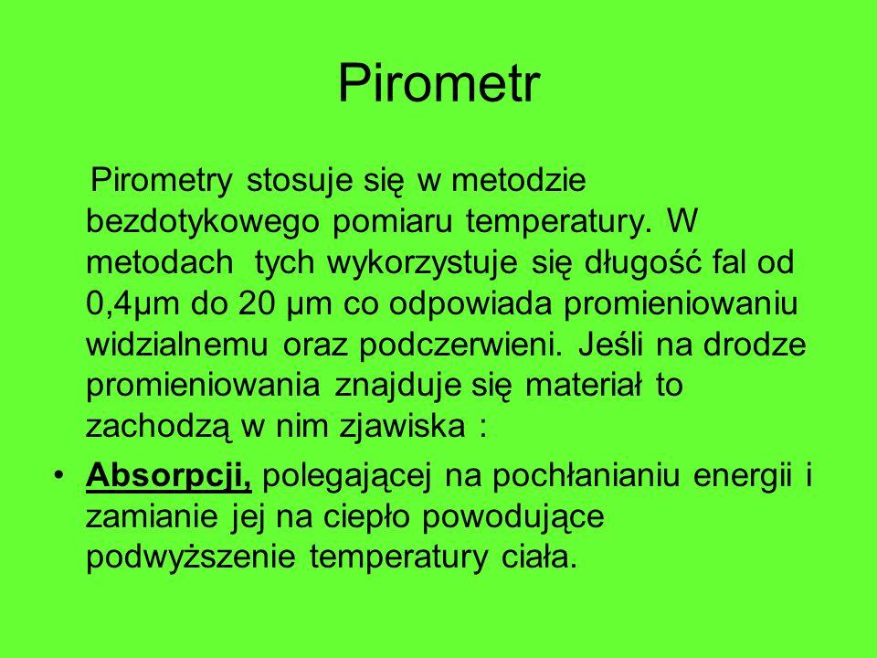 Pirometr