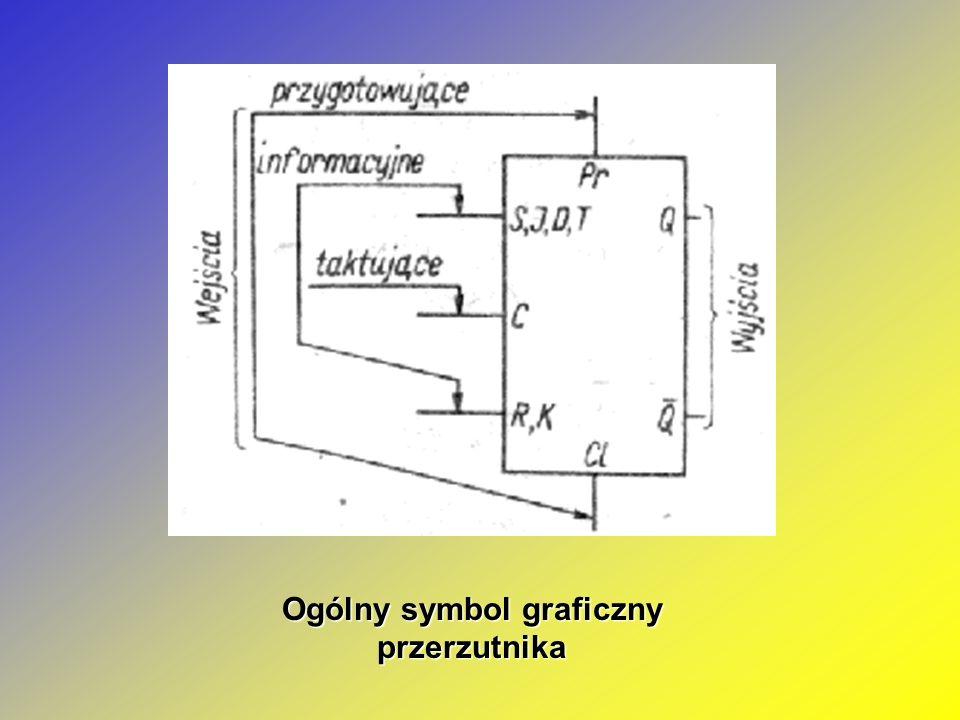 Ogólny symbol graficzny przerzutnika