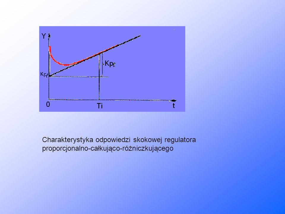 Charakterystyka odpowiedzi skokowej regulatora proporcjonalno-całkująco-różniczkującego