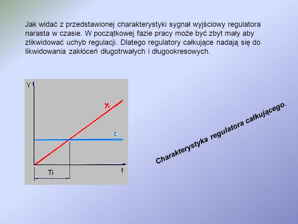 Jak widać z przedstawionej charakterystyki sygnał wyjściowy regulatora narasta w czasie. W początkowej fazie pracy może być zbyt mały aby zlikwidować uchyb regulacji. Dlatego regulatory całkujące nadają się do likwidowania zakłóceń długotrwałych i długookresowych.