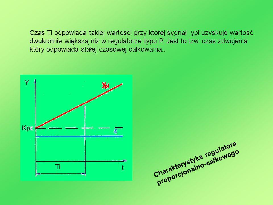 Czas Ti odpowiada takiej wartości przy której sygnał ypi uzyskuje wartość dwukrotnie większą niż w regulatorze typu P. Jest to tzw. czas zdwojenia który odpowiada stałej czasowej całkowania..