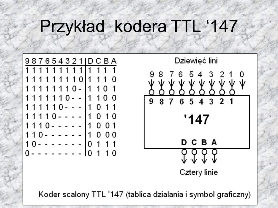 Przykład kodera TTL '147