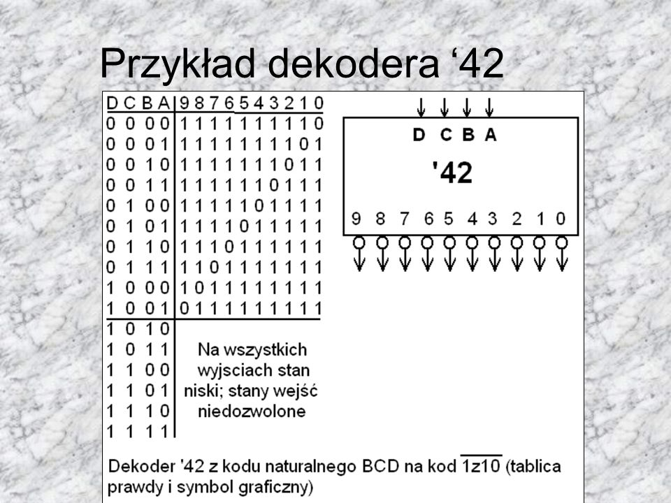 Przykład dekodera '42