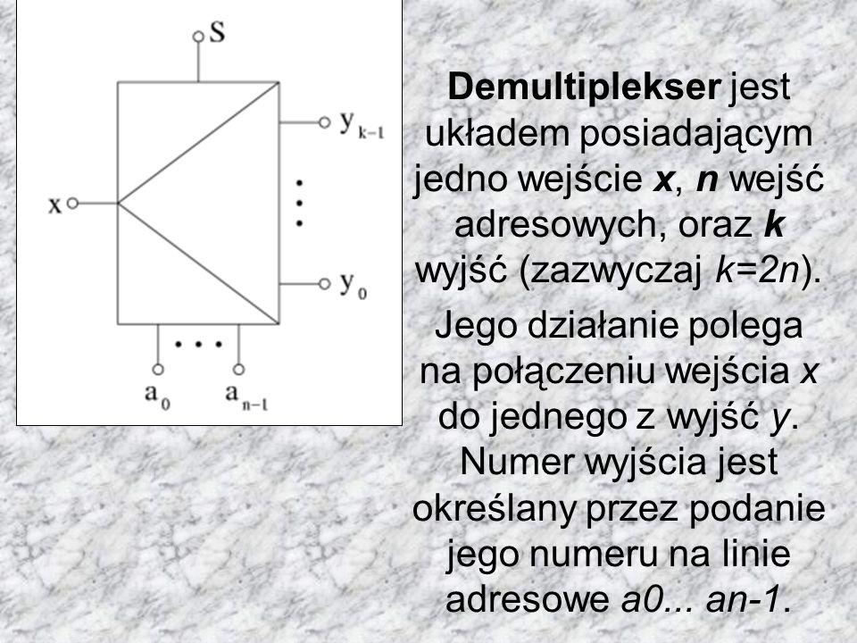 Demultiplekser jest układem posiadającym jedno wejście x, n wejść adresowych, oraz k wyjść (zazwyczaj k=2n).