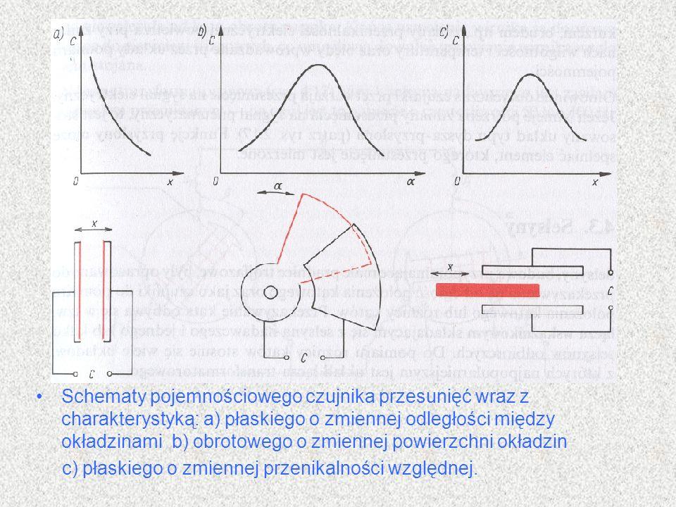 Schematy pojemnościowego czujnika przesunięć wraz z charakterystyką: a) płaskiego o zmiennej odległości między okładzinami b) obrotowego o zmiennej powierzchni okładzin