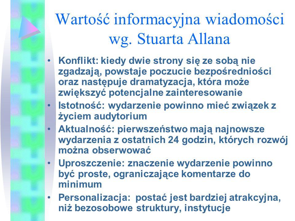 Wartość informacyjna wiadomości wg. Stuarta Allana