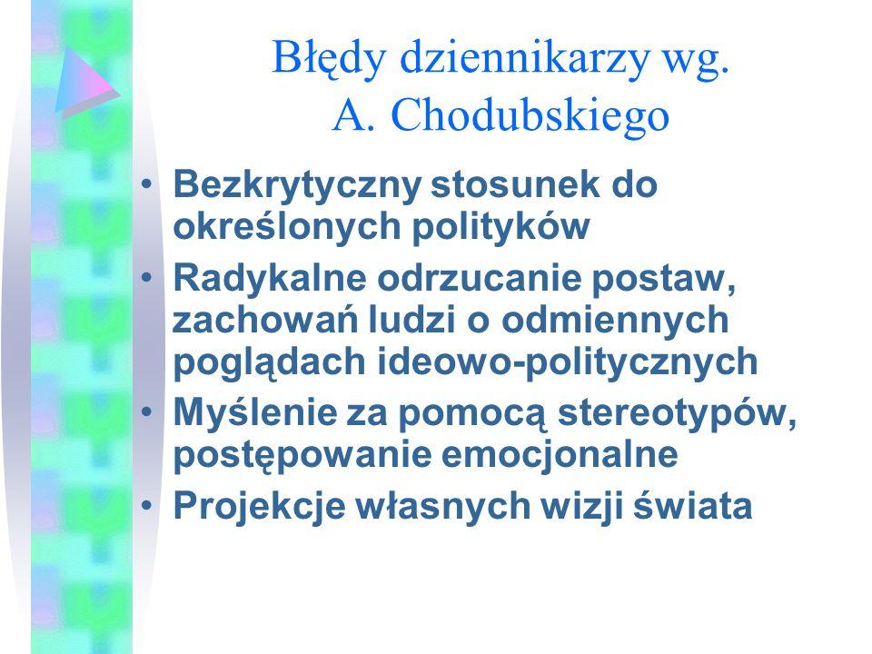 Błędy dziennikarzy wg. A. Chodubskiego
