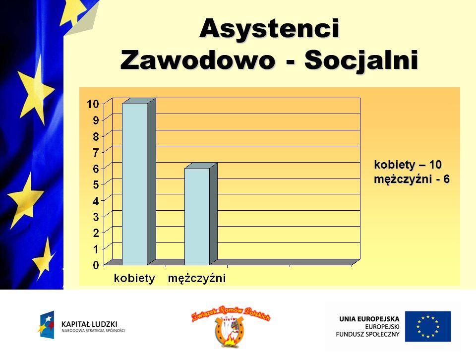 Asystenci Zawodowo - Socjalni