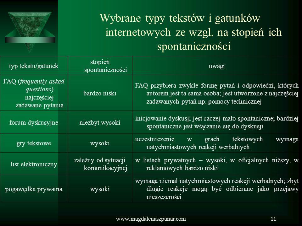 Wybrane typy tekstów i gatunków internetowych ze wzgl
