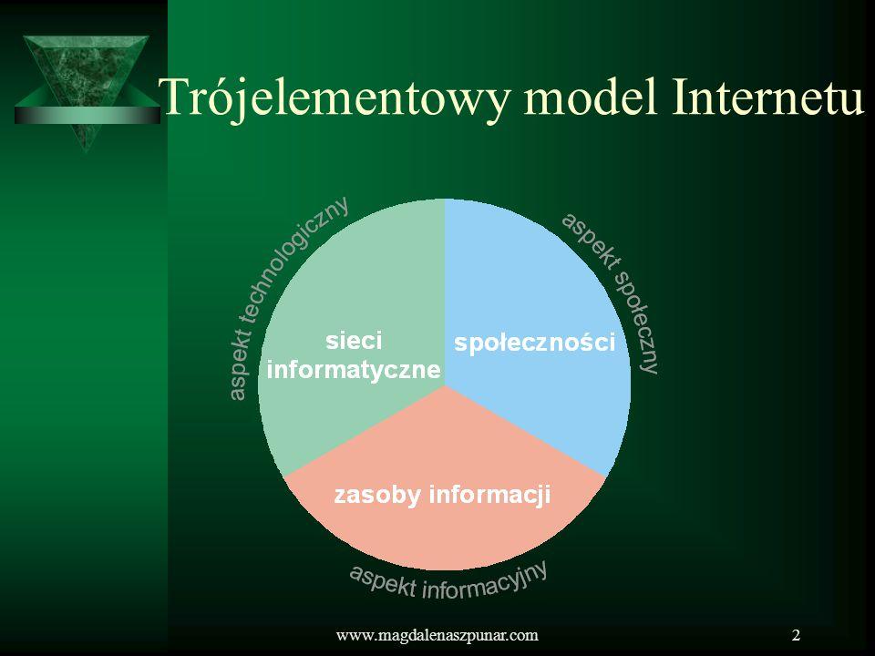 Trójelementowy model Internetu