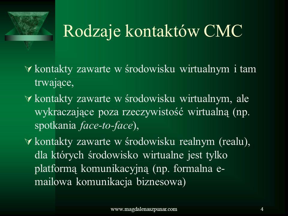 Rodzaje kontaktów CMC kontakty zawarte w środowisku wirtualnym i tam trwające,