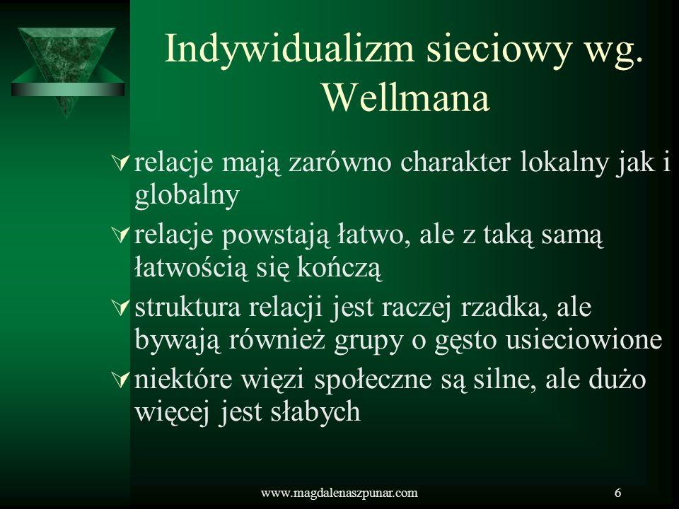 Indywidualizm sieciowy wg. Wellmana