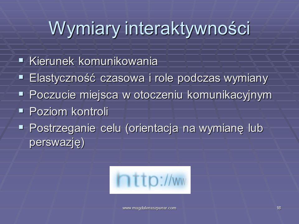 Wymiary interaktywności