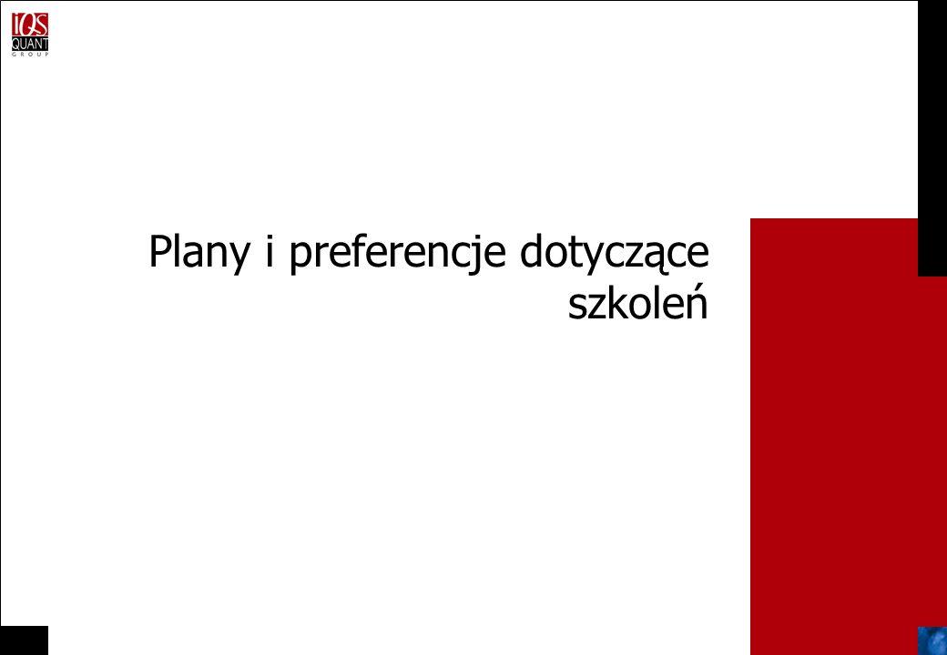 Plany i preferencje dotyczące szkoleń