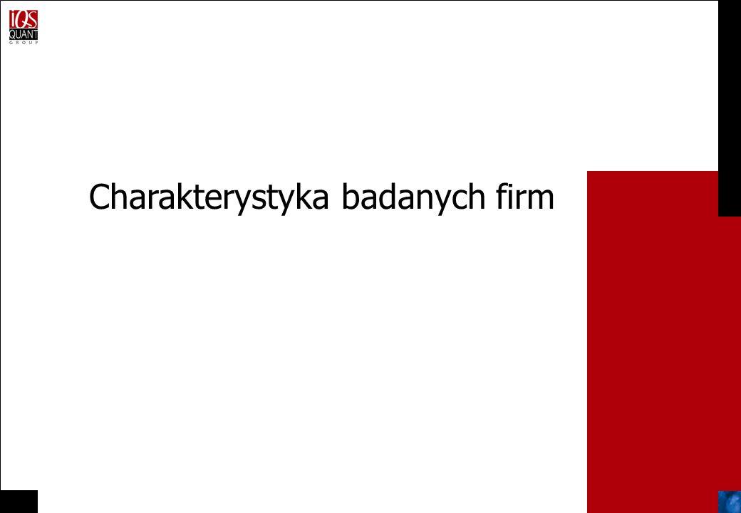 Charakterystyka badanych firm