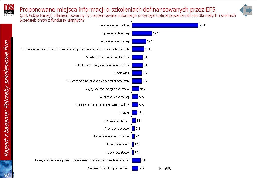 Proponowane miejsca informacji o szkoleniach dofinansowanych przez EFS Q38. Gdzie Pana(i) zdaniem powinny być prezentowane informacje dotyczące dofinansowania szkoleń dla małych i średnich przedsiębiorstw z funduszy unijnych