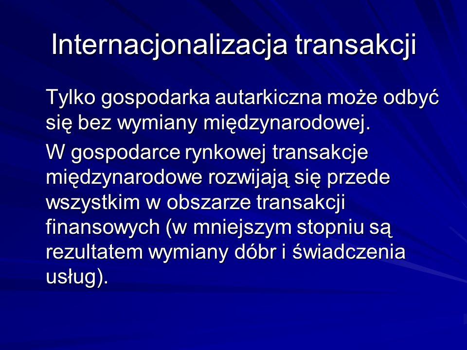 Internacjonalizacja transakcji