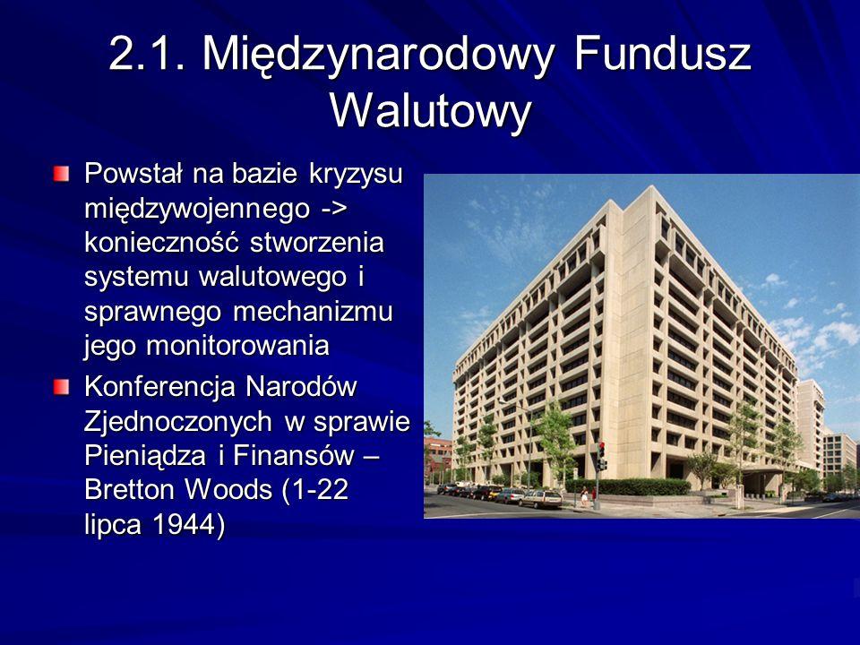 2.1. Międzynarodowy Fundusz Walutowy