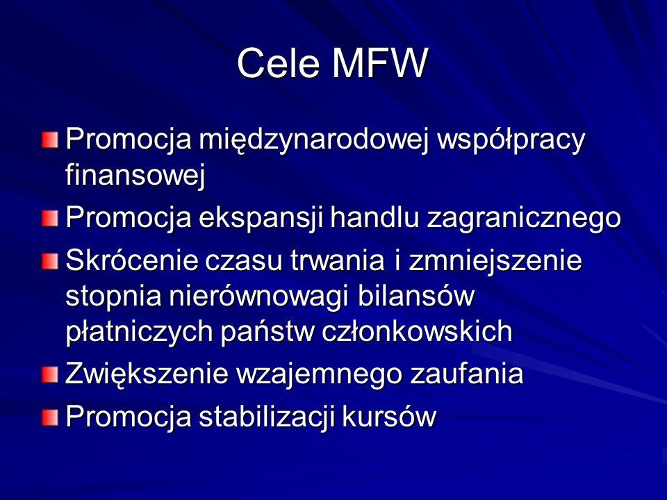 Cele MFW Promocja międzynarodowej współpracy finansowej