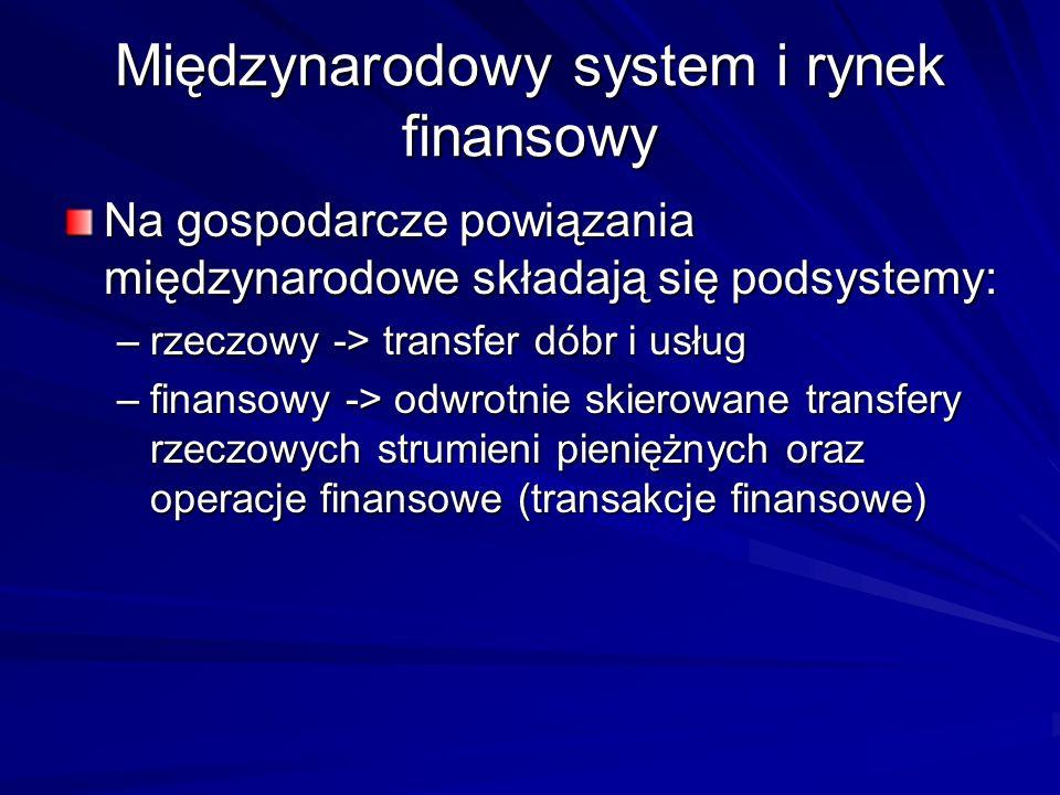 Międzynarodowy system i rynek finansowy